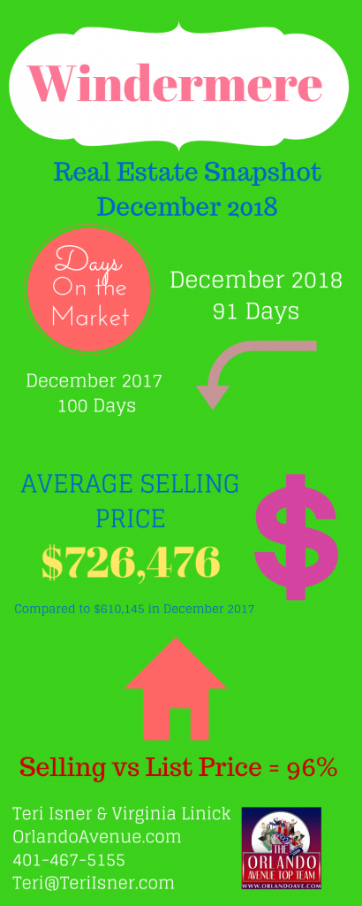 Windermere Florida Real Estate Market Report for December 2018