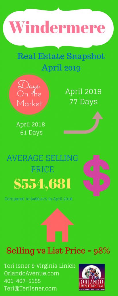Windermere Florida Real Estate Market Report for April 2019