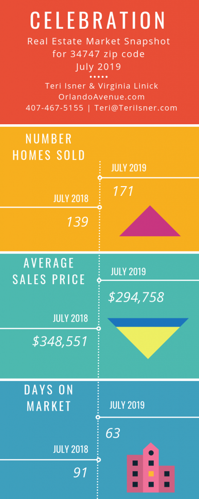 Celebration Florida Real Estate Market Report for July 2019