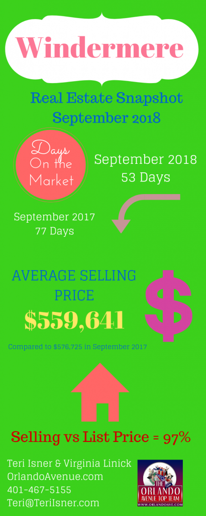 Windermere Florida Real Estate Market Report for September 2018