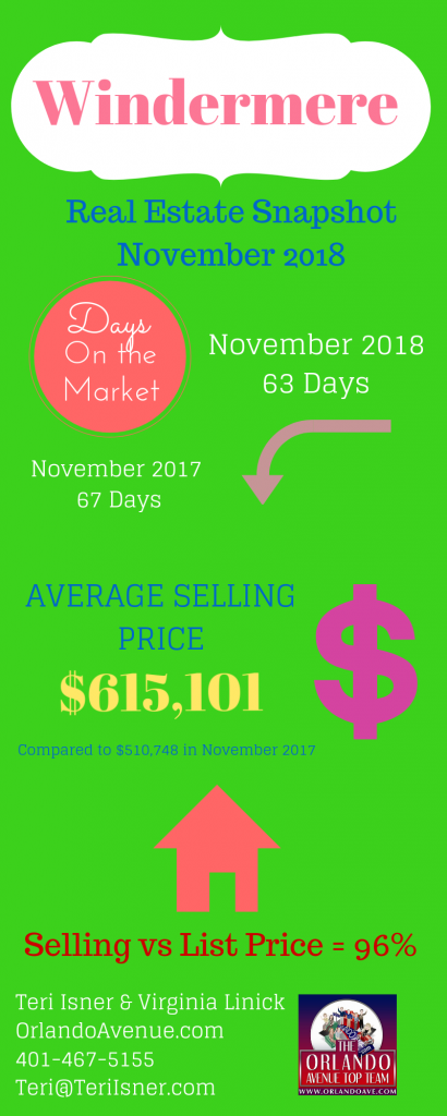 Windermere Florida Real Estate Market Report for November 2018