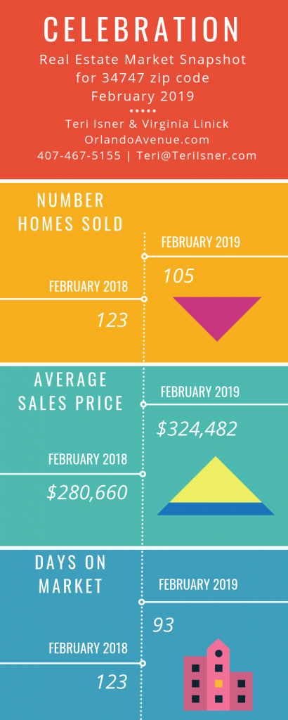 Celebration Florida Real Estate Market Report for February 2019