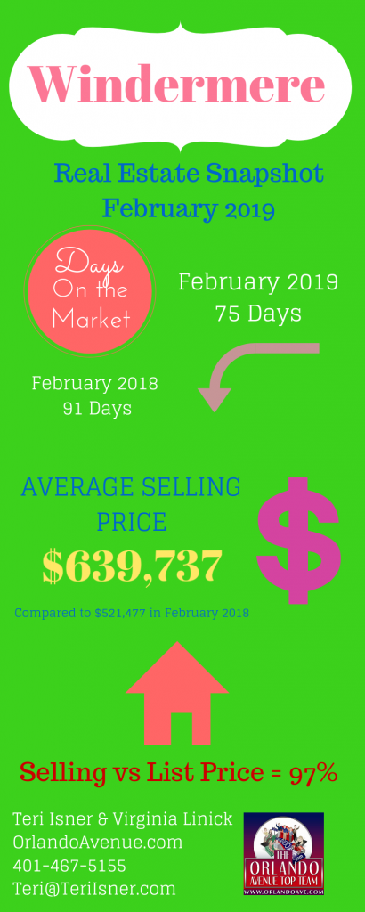 Windermere Florida Real Estate Market Report for February 2019