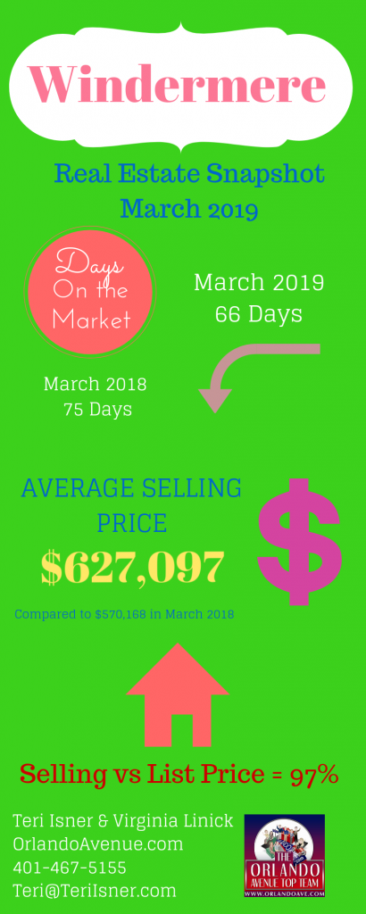 Windermere Florida Real Estate Market Report for March 2019