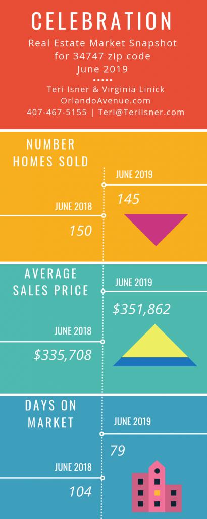 Celebration Florida Real Estate Market Report for June 2019